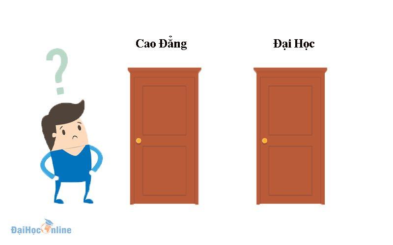Tai Sao Phai Lien Thong Dai Hoc Nganh Quan Tri Kinh Doanh 1