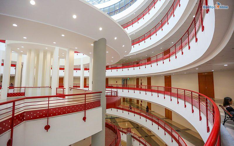 Đại học NEU ngành quản trị kinh doanh