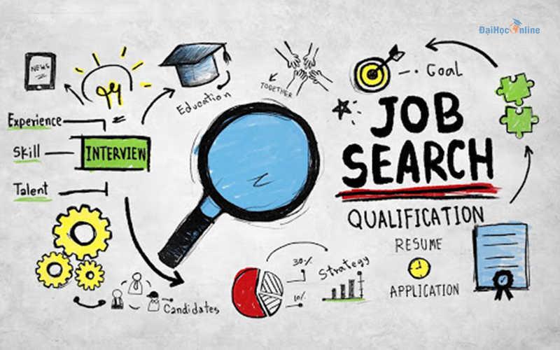 Sinh viên ra trường tìm kiếm việc làm